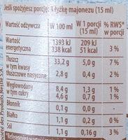 Majonez lekki - Wartości odżywcze - pl