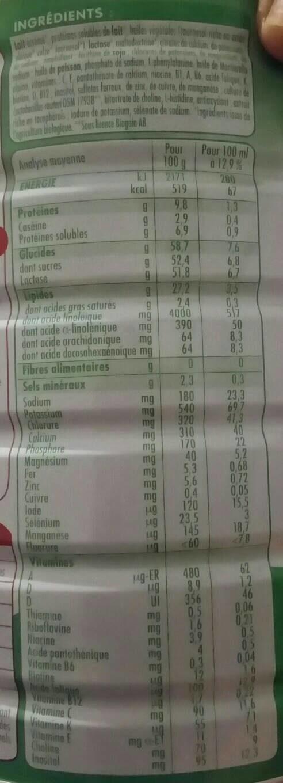 GUIGOZ 1 BIO Optipro 800g 1er âge dès la Naissance - Informations nutritionnelles - fr