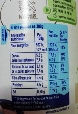 Fabada Asturiana Litoral - Información nutricional