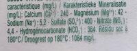Eau minérale - Informations nutritionnelles - fr