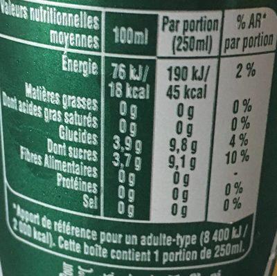 Perrier & Juice aux jus de pêche & cerise - Voedingswaarden