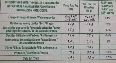 Piccolinis - Informations nutritionnelles