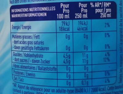 Nestea peach - Informations nutritionnelles - fr