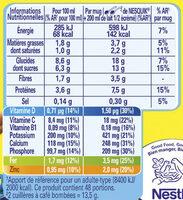 NESQUIK Moins de Sucres Poudre Cacaotée boîte - Nutrition facts - fr