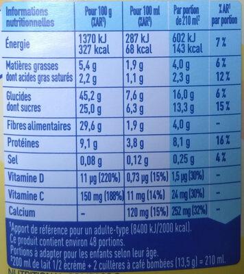 NESQUIK Moins de Sucres Poudre Cacaotée boîte - Valori nutrizionali - fr