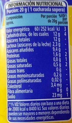 leche condensada - Informations nutritionnelles - es