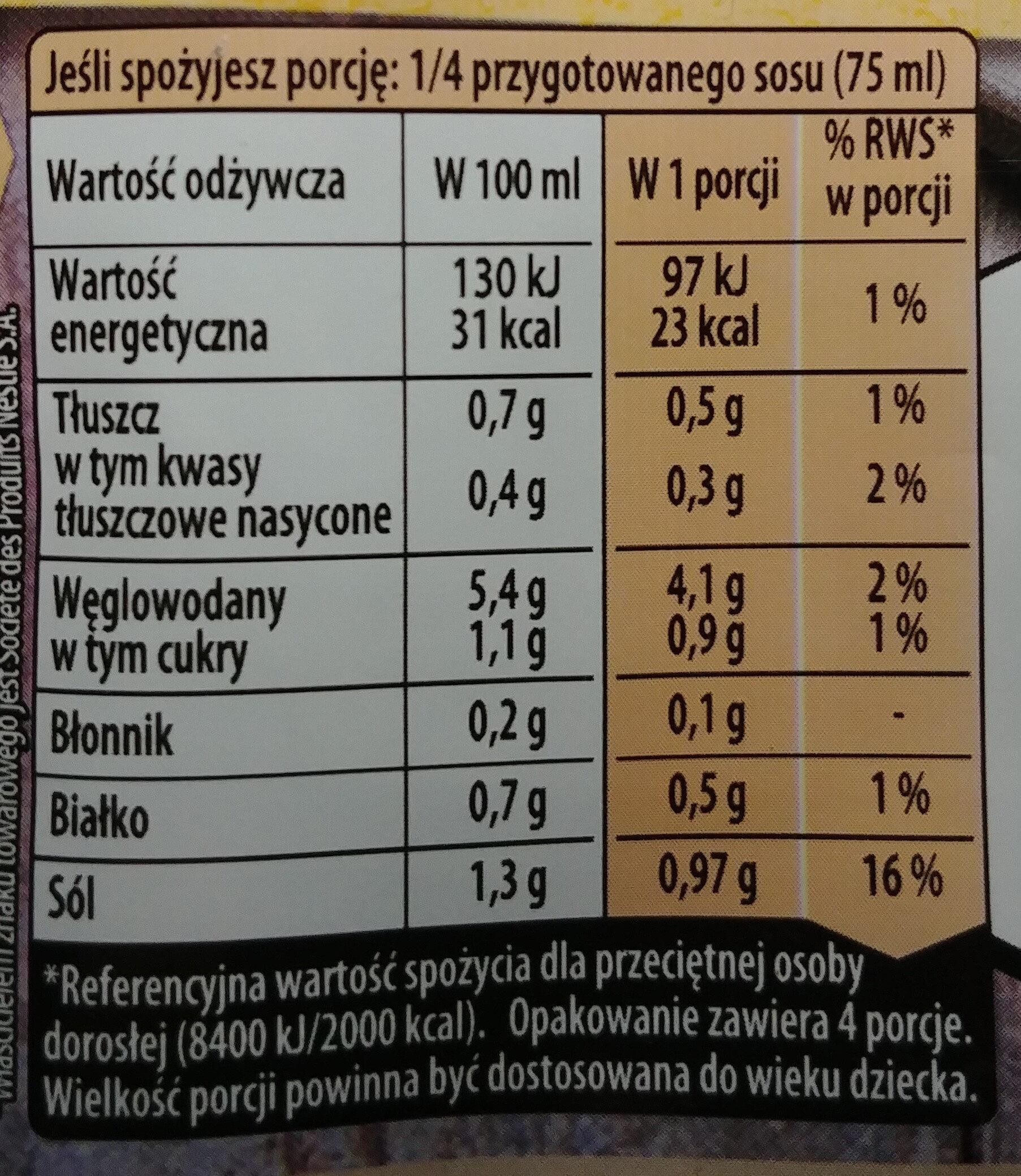 Sos pieczeniowy jasny - Nutrition facts