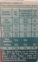 Mousseline - Informations nutritionnelles