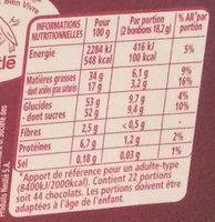 Lumières de fêtes - Informations nutritionnelles - fr