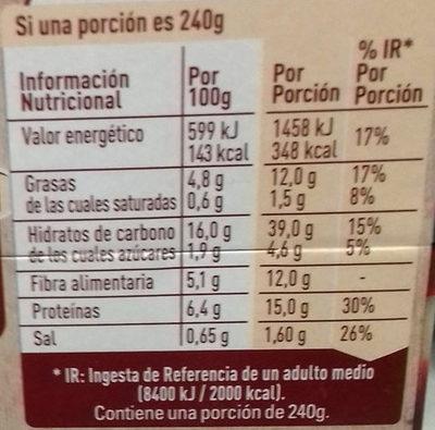Ensalada de Garbanzos con su Vinagreta - Información nutricional