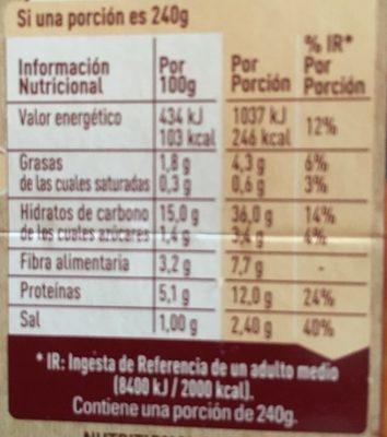 Ensalada de Quinoa y Lentejas - Nutrition facts