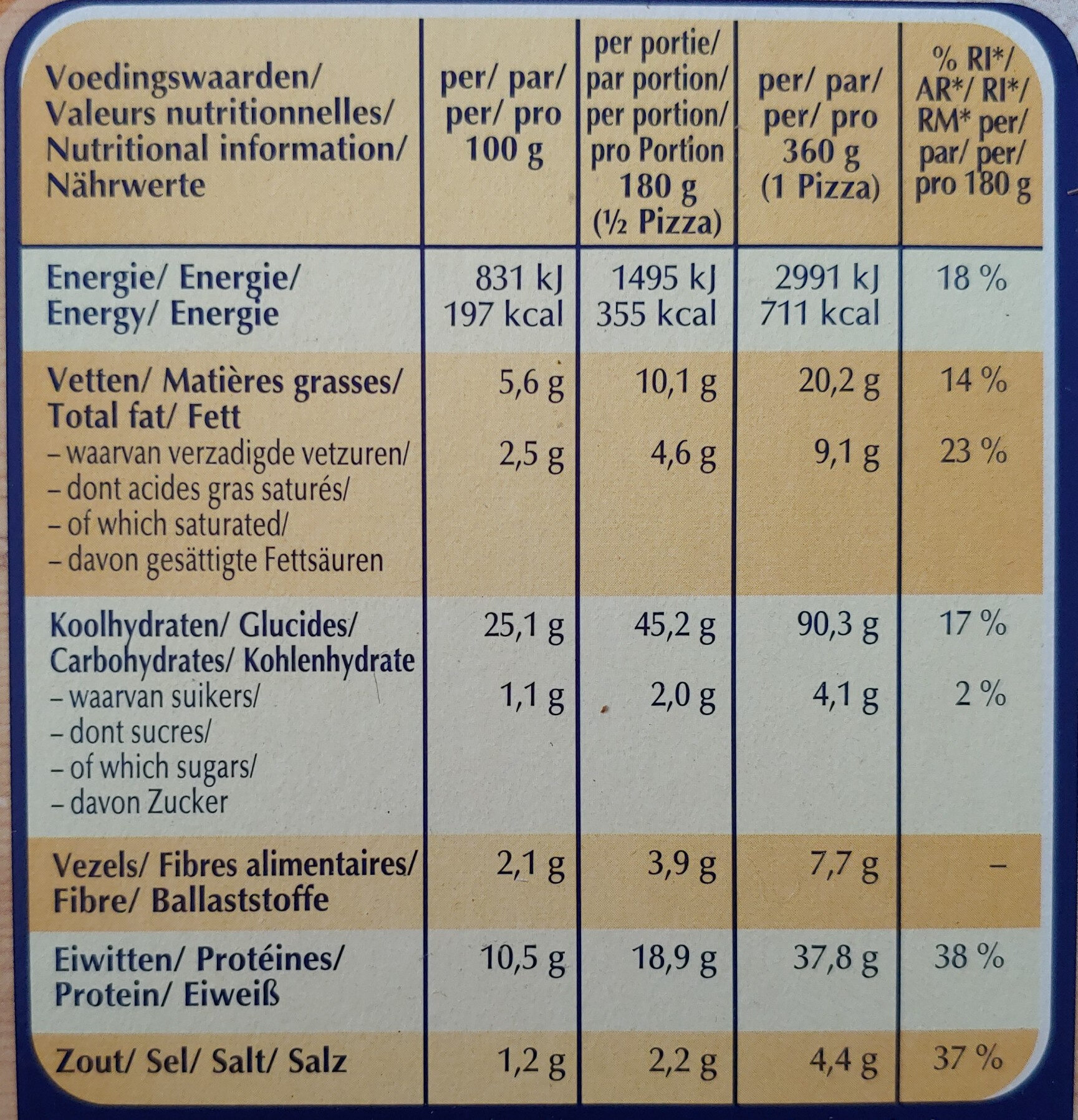 sensationale prosciutto and funghi - Nutrition facts - nl