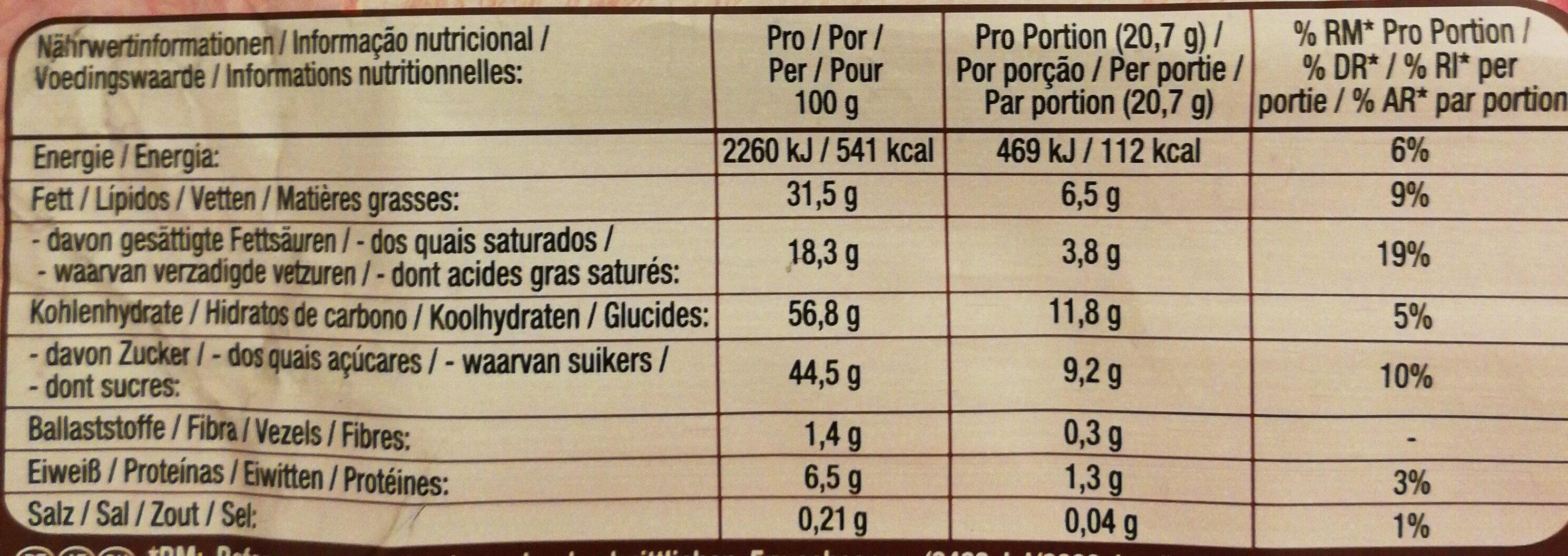 KitKat aux fèves de cacao Ruby - Informations nutritionnelles - fr