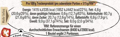 Blumenkohl Hähnchen Curry - Informations nutritionnelles - de