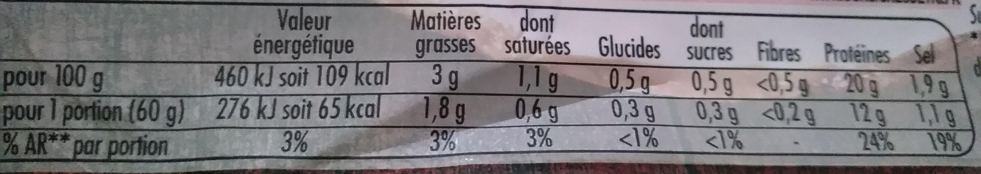 Jambon cuit à la broche - Nutrition facts - fr