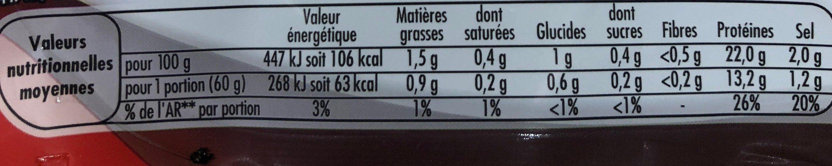 Blanc de Poulet à la Broche - Nutrition facts