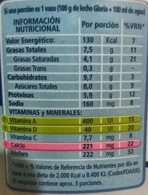 Gloria - Nutrition facts