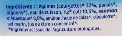 Naturnes - Ingrediënten