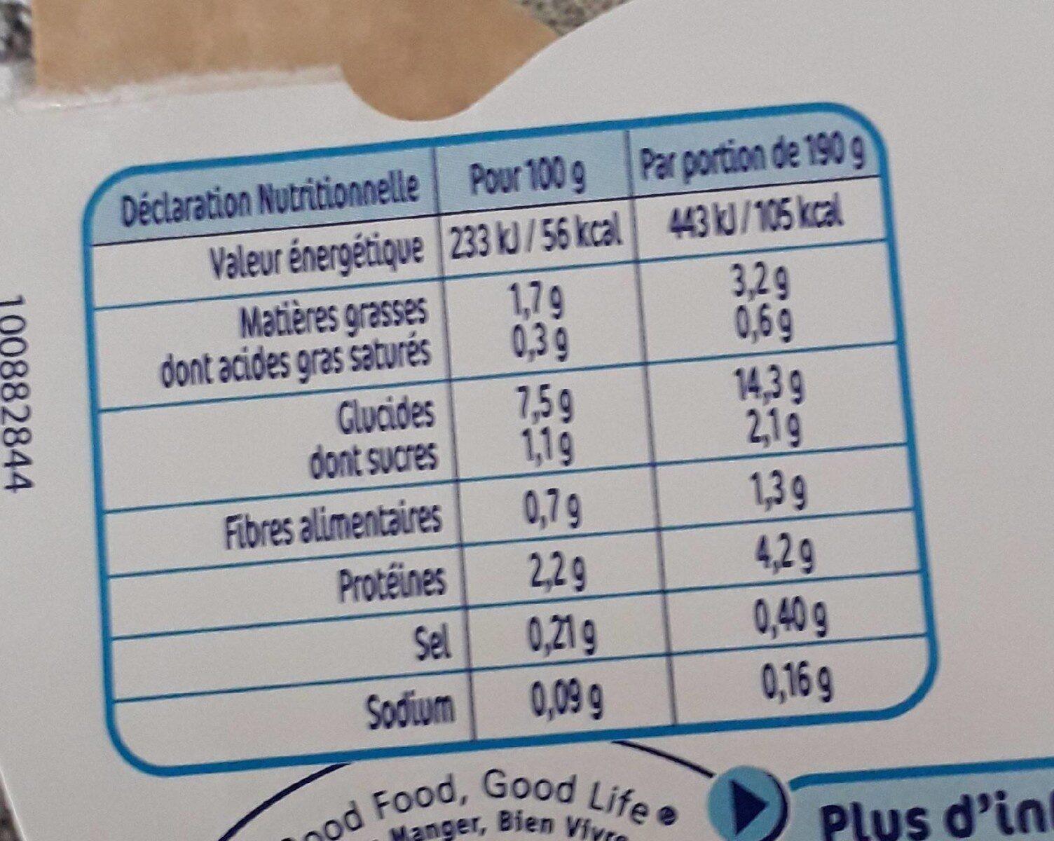 Naturnes - Voedingswaarden