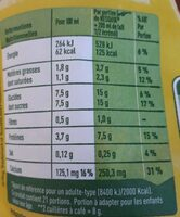 Nesquik all natural - Informations nutritionnelles - fr