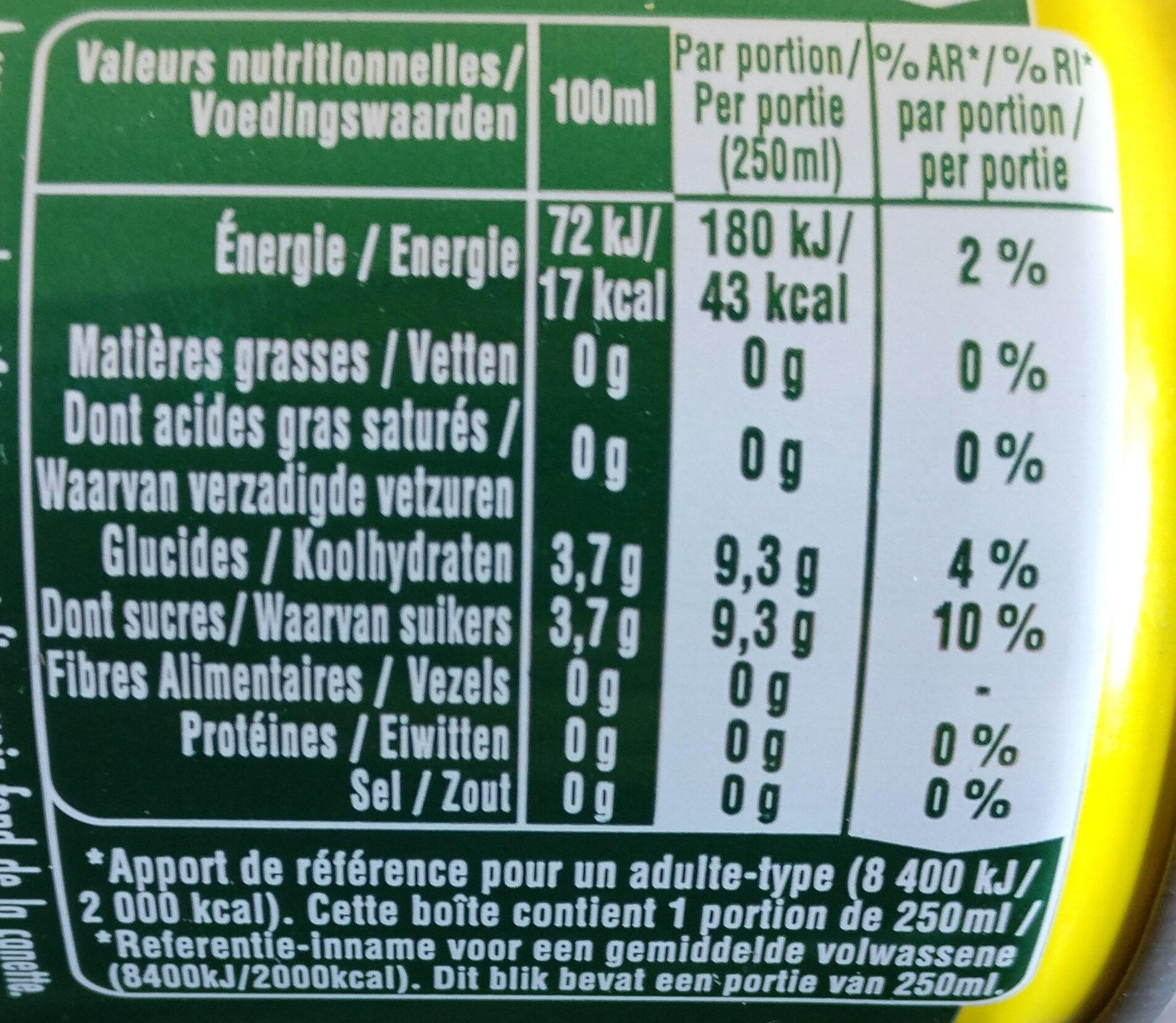 Perrier & Juice aux jus de Citron & Goyave - Voedingswaarden - fr