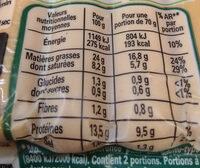Saucisses de strasbourg fumées bio conservation sans nitrites - Voedigswaarden