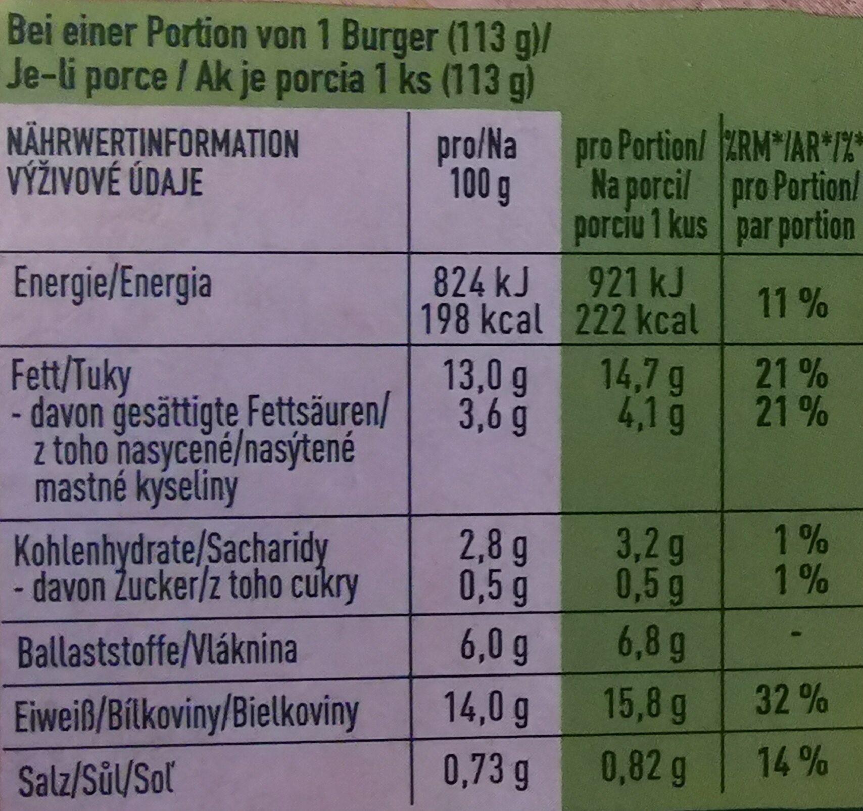Vegan burger - Informations nutritionnelles - cs