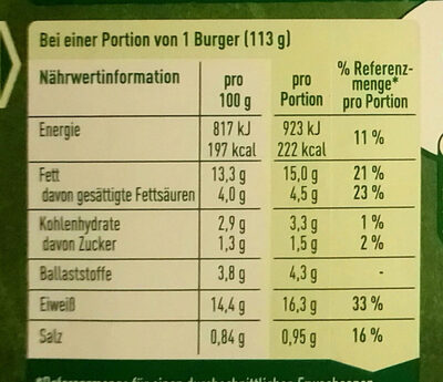 Incredible Burger aus Soja- und Weizeneiweiss, roh - Informations nutritionnelles - de