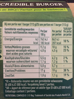 Incredible burger - Nutrition facts