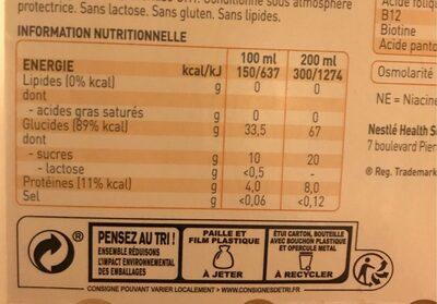 Clinutren Fruit - Nutrition facts - fr