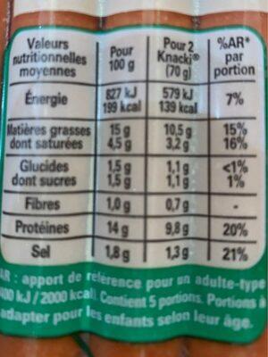 Knacki - Nutrition facts - fr