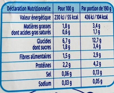 Naturnes legumes - Voedingswaarden - fr