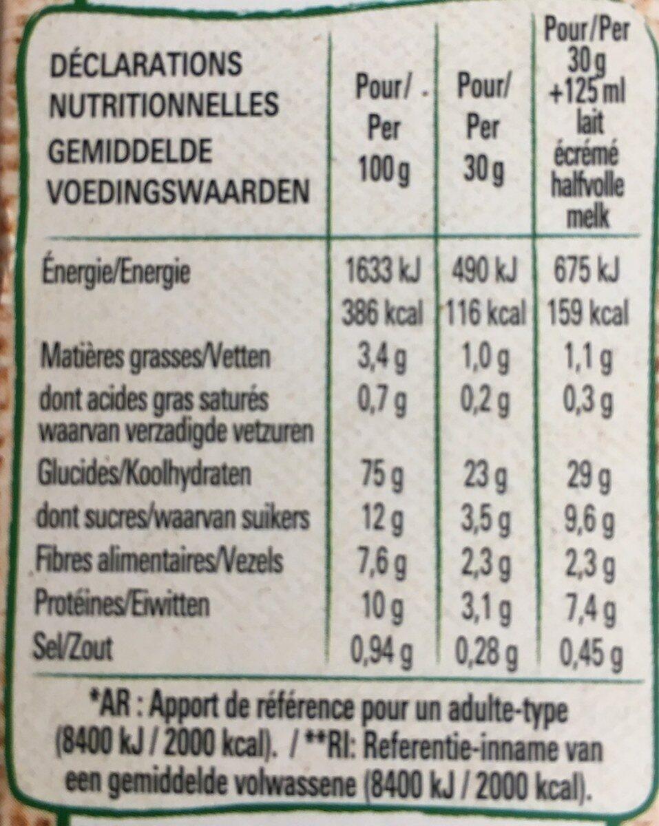 Fitness bio avoine - Informació nutricional - fr