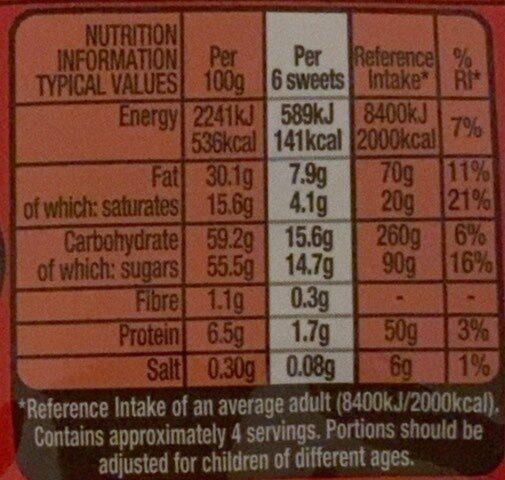 Munchies Cookie Dough - Nutrition facts - en