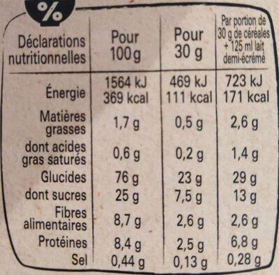 NESTLE NESQUIK Céréales 950g XXL - Valori nutrizionali - fr