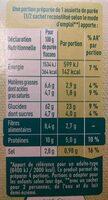 Purée de lentilles & curry doux - Voedingswaarden - fr