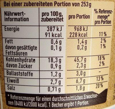 Couscous - würzig-pikant - Nährwertangaben - de