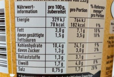 Kartoffelbrei mit Erbsen & Möhren - Informations nutritionnelles - de