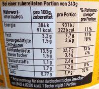 Kartoffelbrei mit Rosmarin und Croûtons - Informations nutritionnelles - de