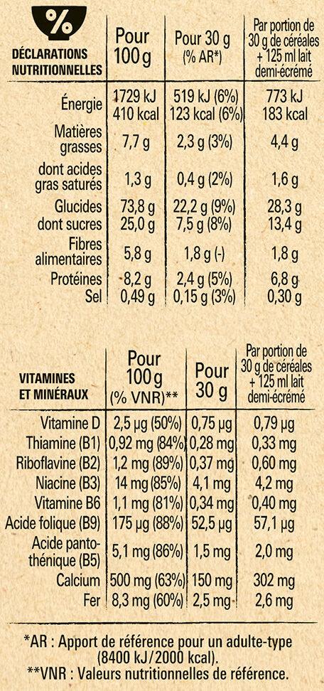 NESTLE LION Chocolat & Caramel Céréales - Valori nutrizionali - fr