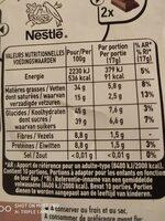Les recettes de l'atelier - Nutrition facts - fr