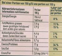 Incredible Gehacktes/Haché - Nutrition facts - de
