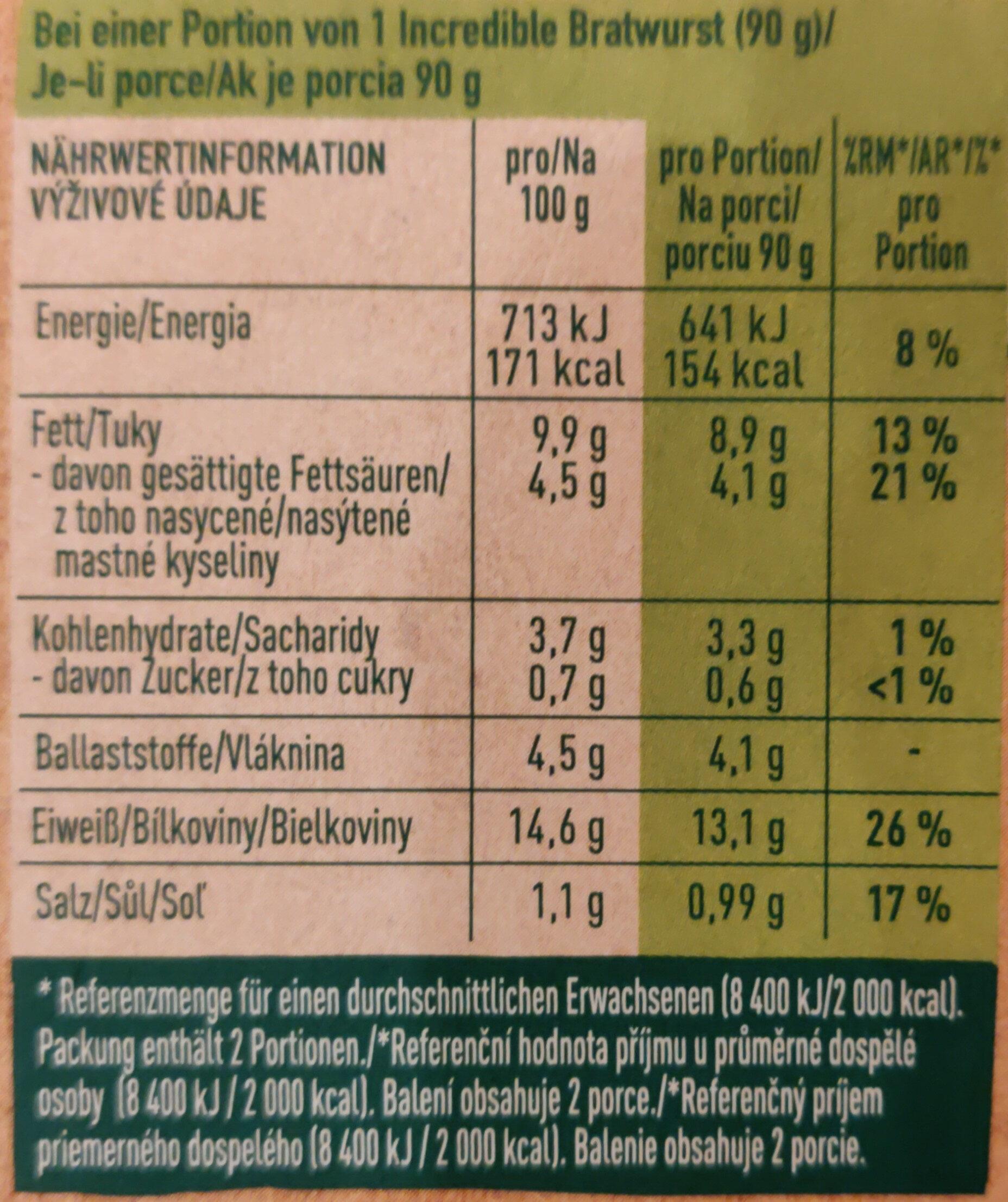Incredible Bratwurst - Informations nutritionnelles - de