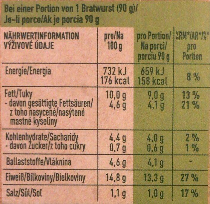 Incredible Bratwurst - Nutrition facts - en