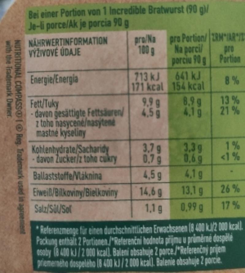 Incredible Bratwurst - Información nutricional - es