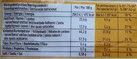 Lion White - Informations nutritionnelles - sv