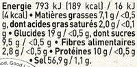 MAGGI Bouillon Poudre Volaille BIO - Voedingswaarden - fr