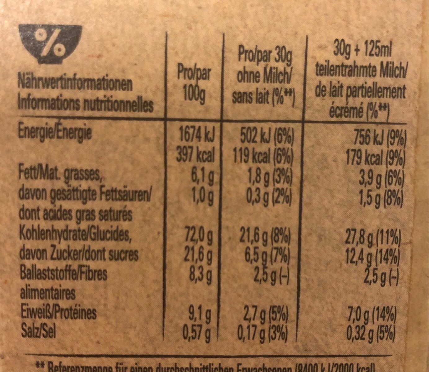 Cheerios - Nutrition facts - de