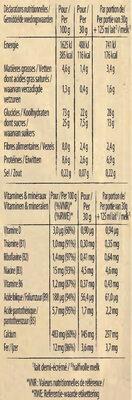 NESTLE MINI CHOCAPIC Céréales Petit Déjeuner 6x30g - Nutrition facts - fr