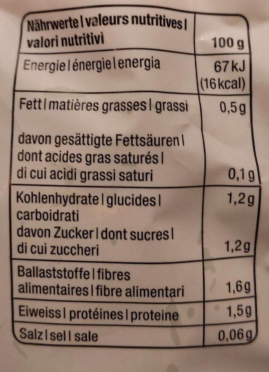 Salade mêlée - Informazioni nutrizionali - en